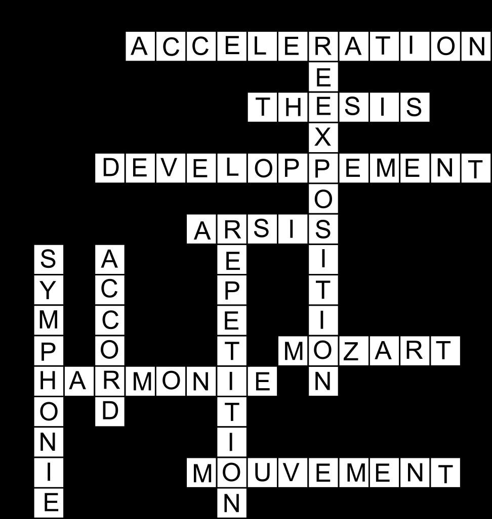 Solution de la grille des mots croisés (Arsis ? Thesis !)
